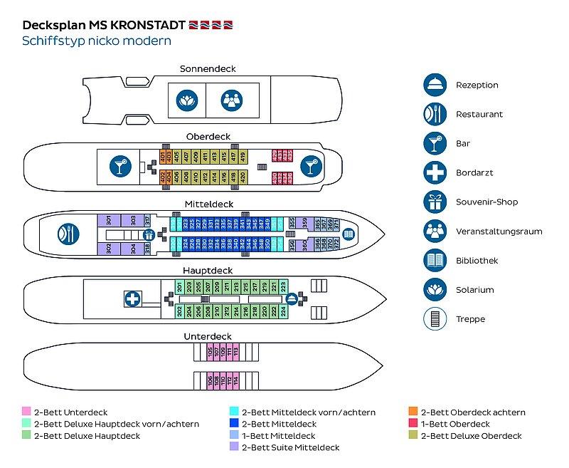 Technische Zeichnung Bett ms kronstadt deckplan und technische daten